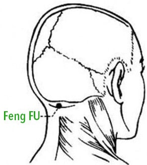 Finding Feng Fu Point (GV 16)